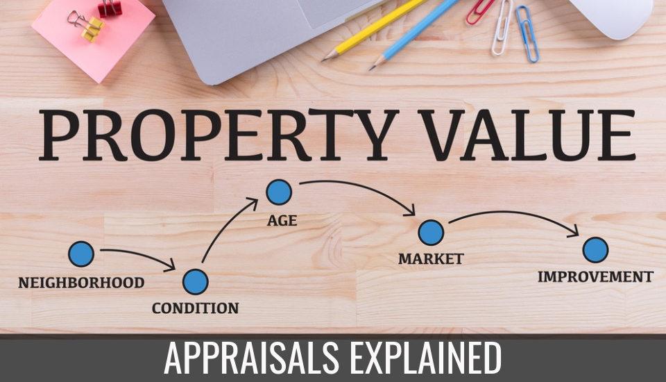 Appraisals Explained!
